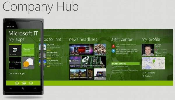 Editorial Windows Phone 8 looks good, but can it uproot those entrenched in other ecosystems
