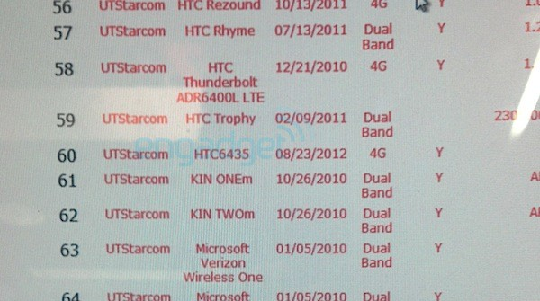 Nokia Lumia 822, HTC6435 found in Verizon systems