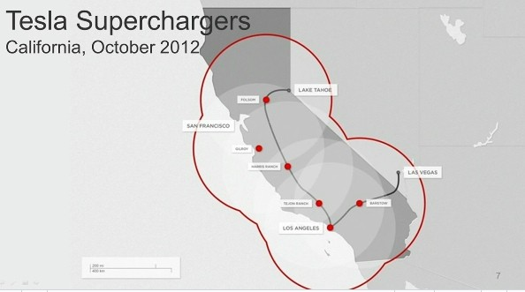 Tesla reveals Supercharger network it says will cover the US in two years Model S fills up for free, always