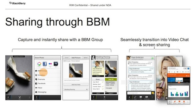 Leaked BlackBerry 10 info suggests video chat and screen sharing in BBM, new task manager