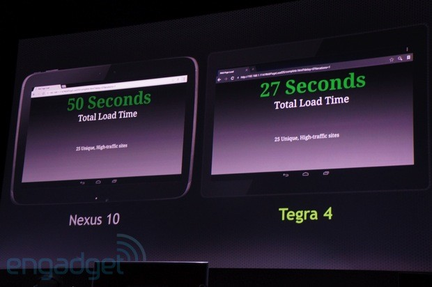 NVIDIA officially unveils Tegra 4 offers quadcore Cortex A15, 72 GPU cores, LTE support