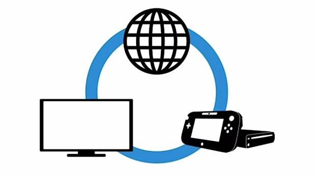 DNP  Editorial Nintendos digital content problem and how the Wii U is making things worse