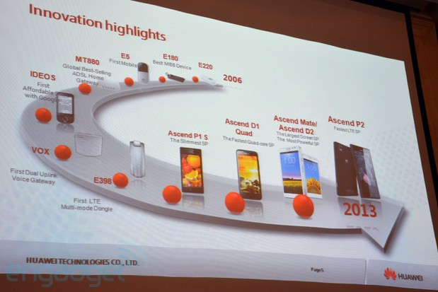 Huawei lost 90 percent of European smartphone partners during transformation last year, says CMO