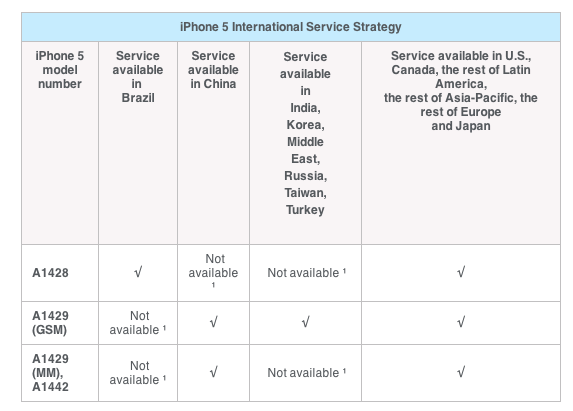 AppleCare+ to cover international iPhone replacements, starting September 27th