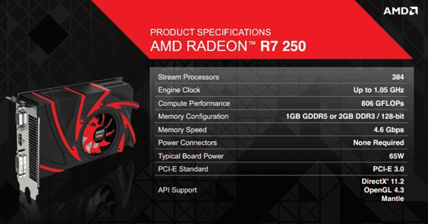 AMD's graphics card comeback the new R7 series, R9 series and Mantle