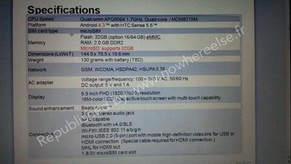 HTC One Max specs reportedly include Snapdragon S4 Pro SoC, Android 43 and Sense 55