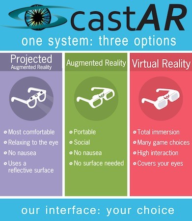 castAR launches on Kickstarter, adds a clipon that transforms it into a VR headset video