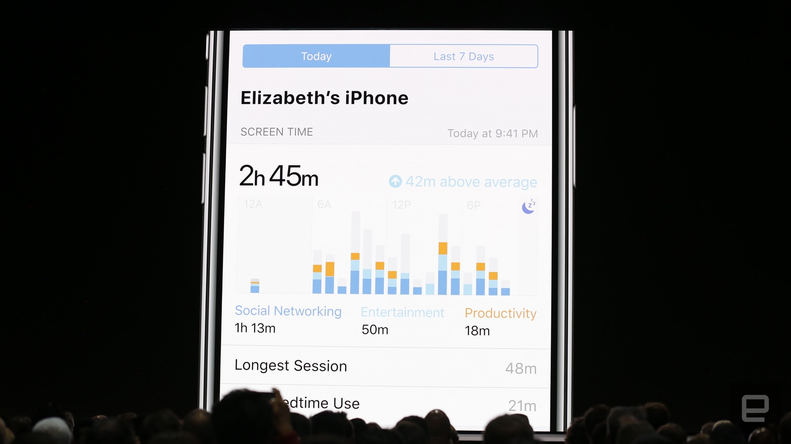 WWDC 18: iOS 12 Tries To Combat Phone Addiction