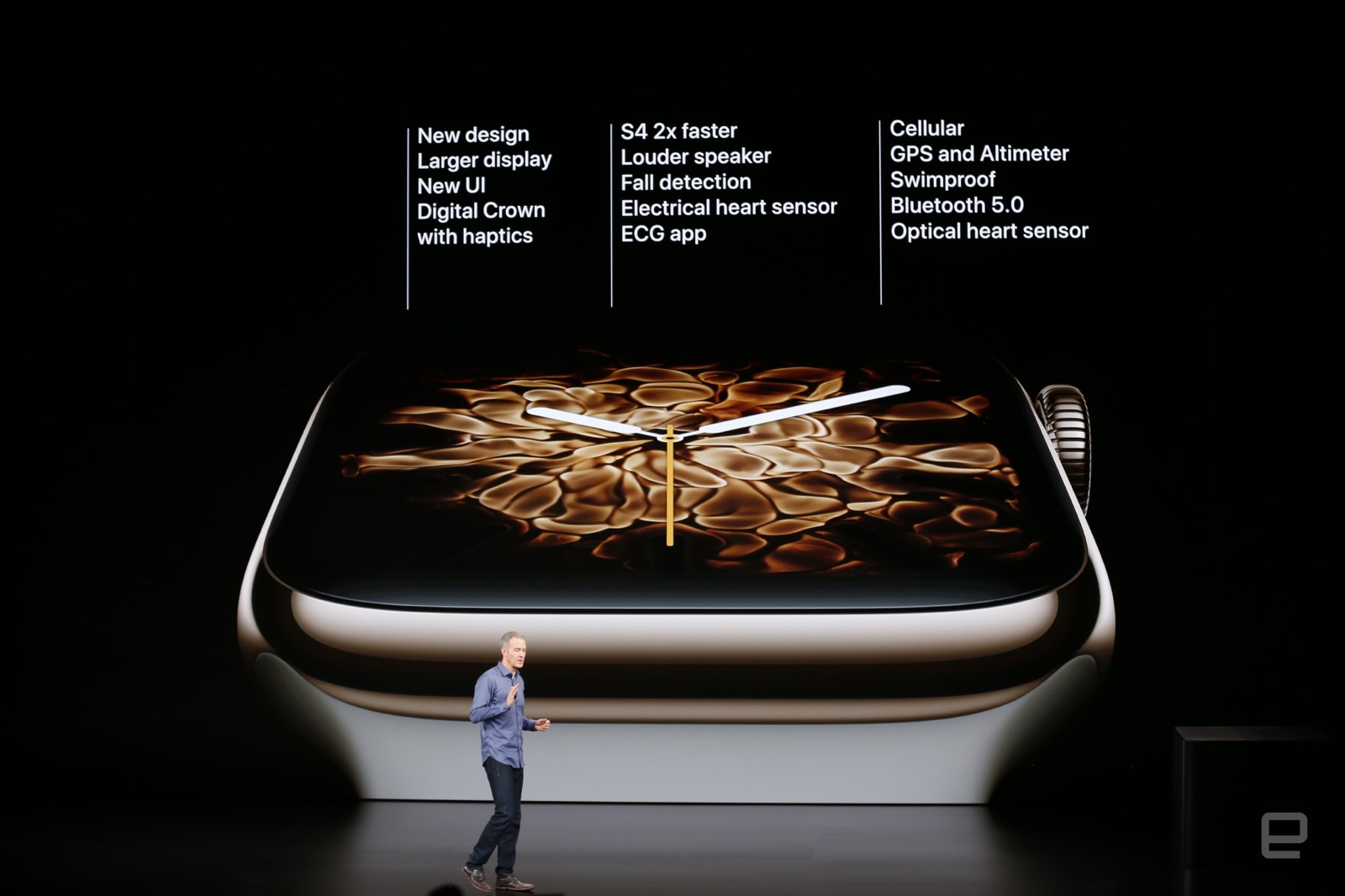Gather Round Event: Apple Announces Apple Watch Series 4