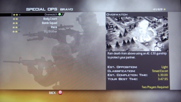Review: Call of Duty: Modern Warfare 2