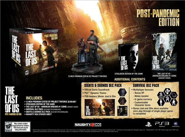 The Last of Us special editions in US all about Survival, PostPandemics