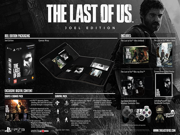Last of Us Special editions