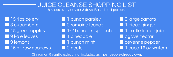 Not feeling a pricey juice cleanse try a homemade one instead heres a shopping list for you so you dont have to add everything up malvernweather Images