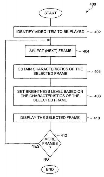 Apple patent shows a way for iPhone to autoadjust brightness based on onscreen content